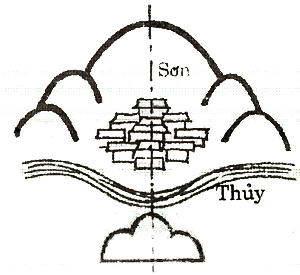 Phong thủy là gì - ứng dụng trong xây dựng mộ phần