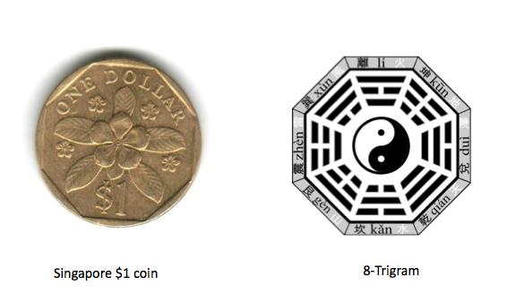 Tìm hiểu sự thật thú vị về đồng 1 xu Singapore mang lại may mắn