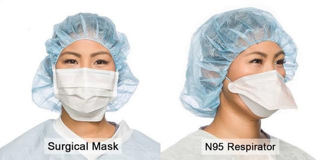 Hình 1. Khẩu trang y tế và khẩu trang N95.