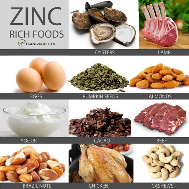 Các loại thực phẩm giàu kẽm